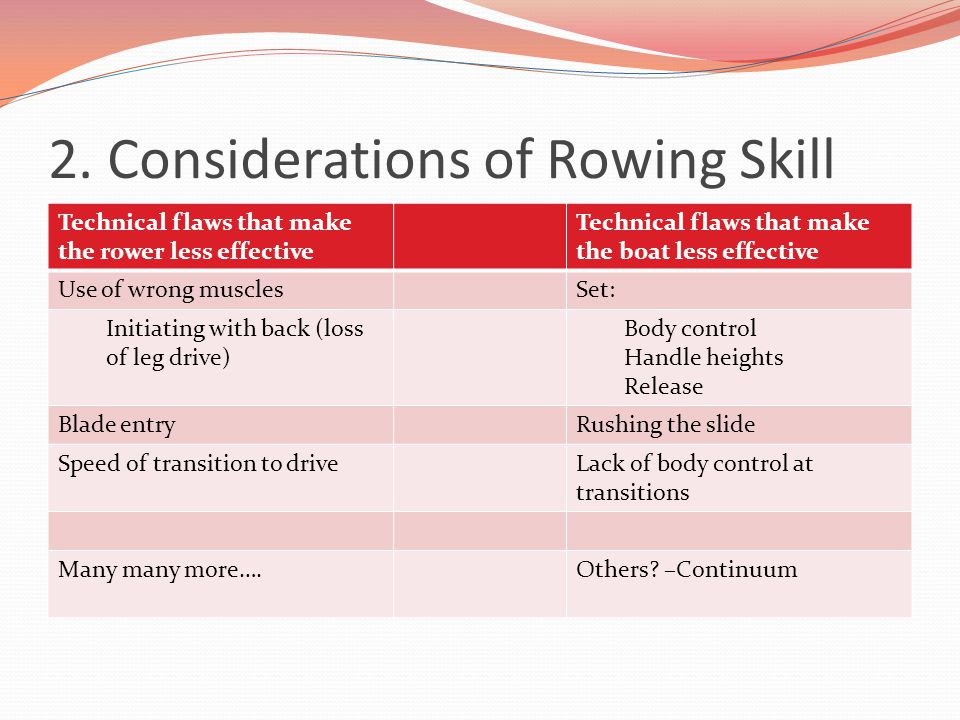 2. Considerations of Rowing Skill Technical flaws that make the rower less effective Technical flaws that make the boat less effective Use of wrong mu