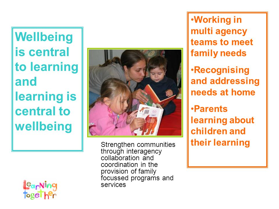 Working in multi agency teams to meet family needs Recognising and addressing needs at home Parents learning about children and their learning Wellbeing is central to learning and learning is central to wellbeing Strengthen communities through interagency collaboration and coordination in the provision of family focussed programs and services