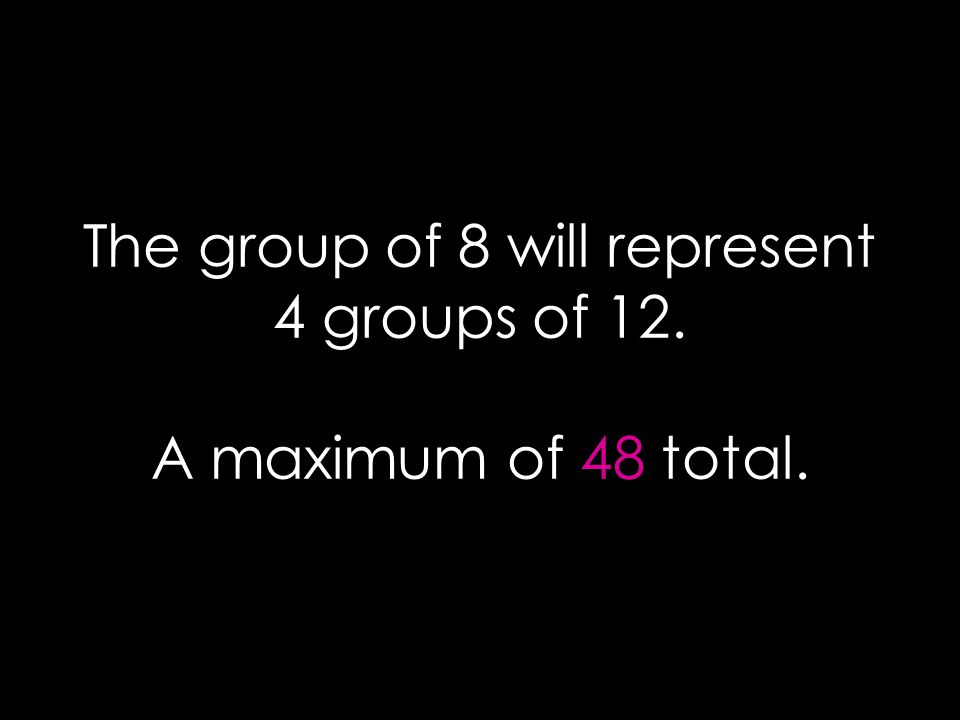 The group of 8 will represent 4 groups of 12. A maximum of 48 total.