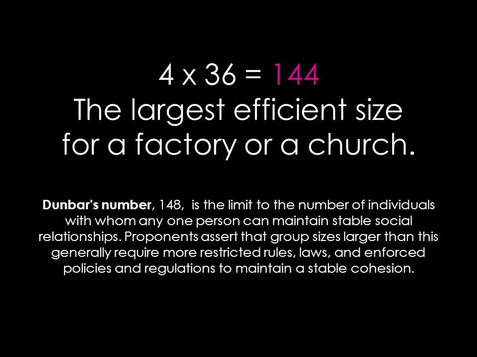 4 x 36 = 144 The largest efficient size for a factory or a church.