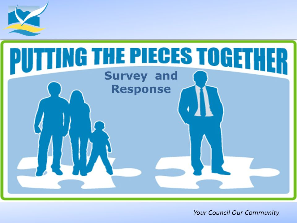 Your Council Our Community Survey Results 168 survey responses – 99 from the initial survey – 28 from the Happynings Survey – 41 from web survey 17 letters 55 from previous consultations 130 who had not attended.