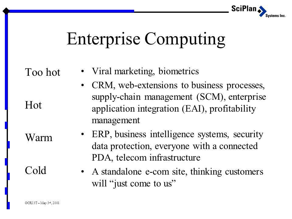 OCRI 3T – May 3 rd, 2001 Enterprise Computing Too hot Hot Warm Cold Viral marketing, biometrics CRM, web-extensions to business processes, supply-chain management (SCM), enterprise application integration (EAI), profitability management ERP, business intelligence systems, security data protection, everyone with a connected PDA, telecom infrastructure A standalone e-com site, thinking customers will just come to us