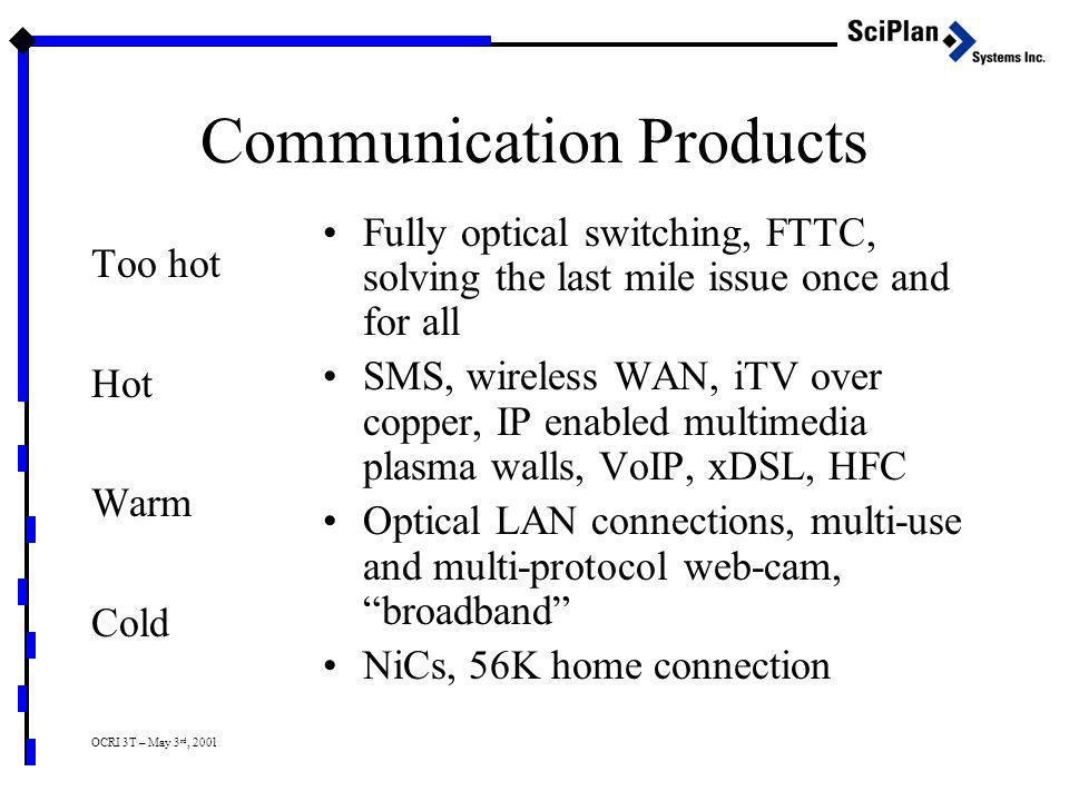OCRI 3T – May 3 rd, 2001 Communication Products Too hot Hot Warm Cold Fully optical switching, FTTC, solving the last mile issue once and for all SMS,