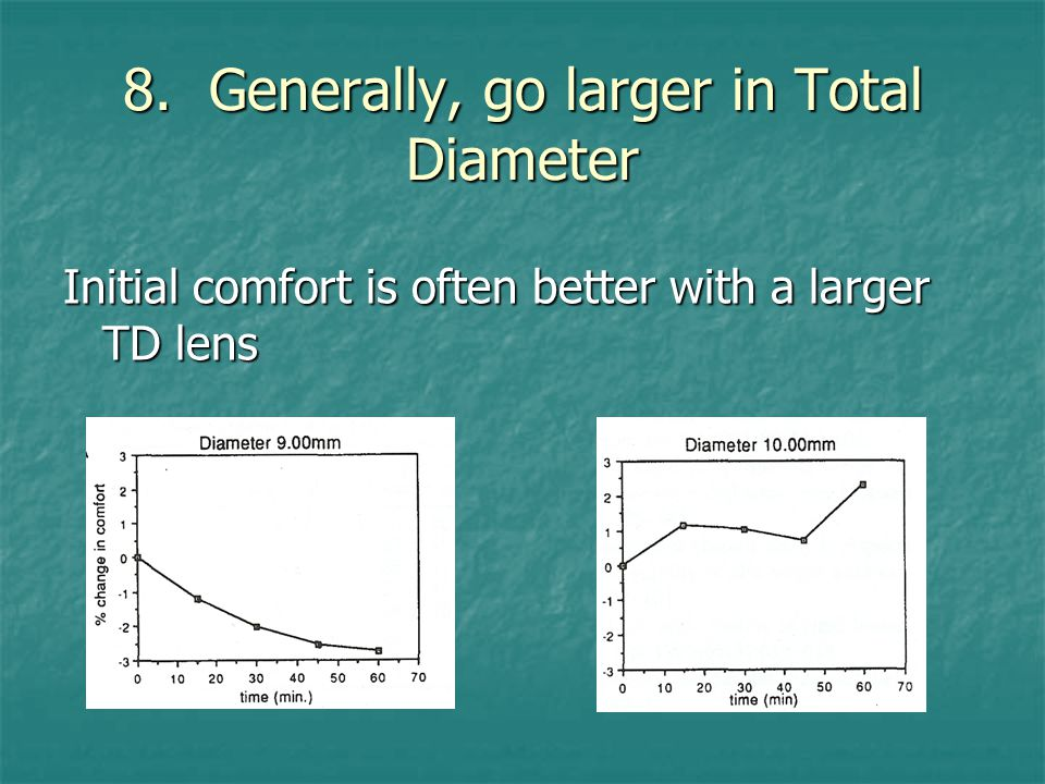 8. Generally, go larger in Total Diameter Initial comfort is often better with a larger TD lens