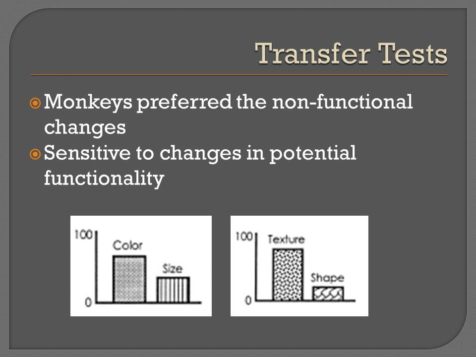  Varied colour, texture, shape and size Colour & texture are not 'functional' changes Shape & size could be 'functional' changes  All canes set in the correct spatial arrangement