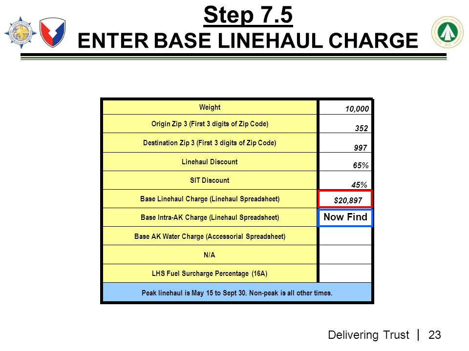 Delivering Trust Step 7.5 ENTER BASE LINEHAUL CHARGE 23 10,000 352 997 65% 45% Peak linehaul is May 15 to Sept 30. Non-peak is all other times. LHS Fu