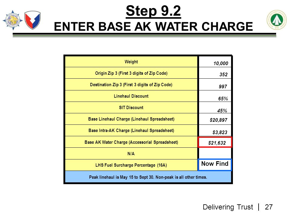 Delivering Trust Step 9.2 ENTER BASE AK WATER CHARGE 27 Peak linehaul is May 15 to Sept 30. Non-peak is all other times. LHS Fuel Surcharge Percentage