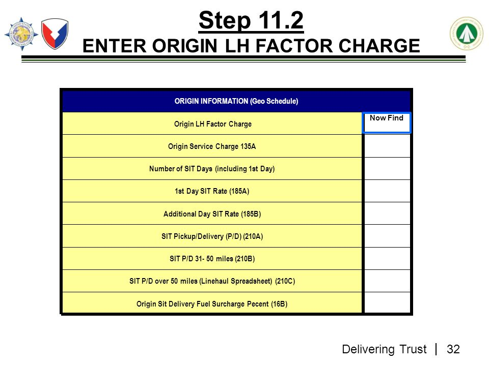 Delivering Trust Step 11.2 ENTER ORIGIN LH FACTOR CHARGE $1.61 Origin Sit Delivery Fuel Surcharge Pecent (16B) SIT P/D over 50 miles (Linehaul Spreads