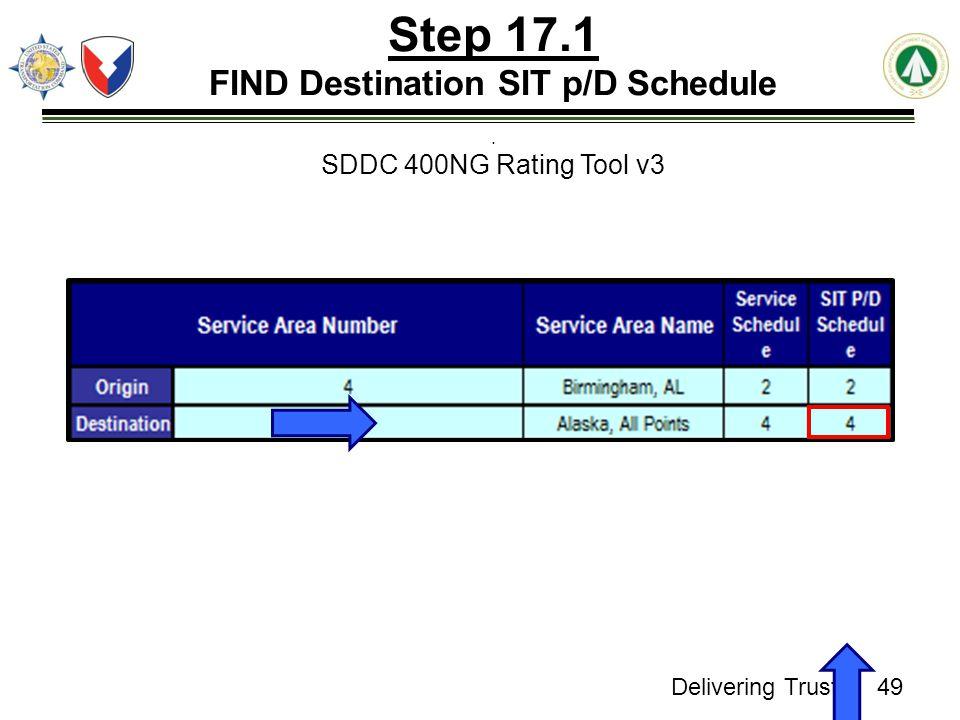 Delivering Trust Step 17.1 FIND Destination SIT p/D Schedule. SDDC 400NG Rating Tool v3 49