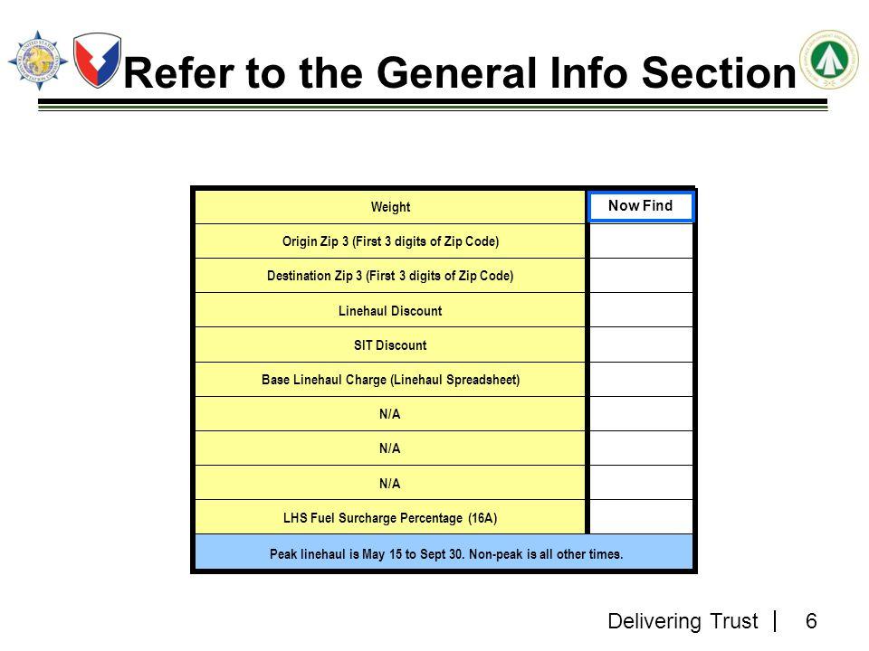 Delivering Trust Step 1.1 FIND WEIGHT DPS: Shipment Management 10,000 XXXX 7