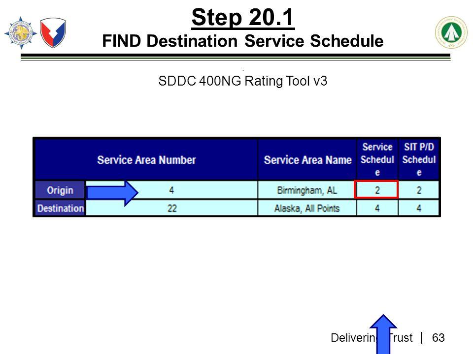 Delivering Trust Step 20.1 FIND Destination Service Schedule. SDDC 400NG Rating Tool v3 63