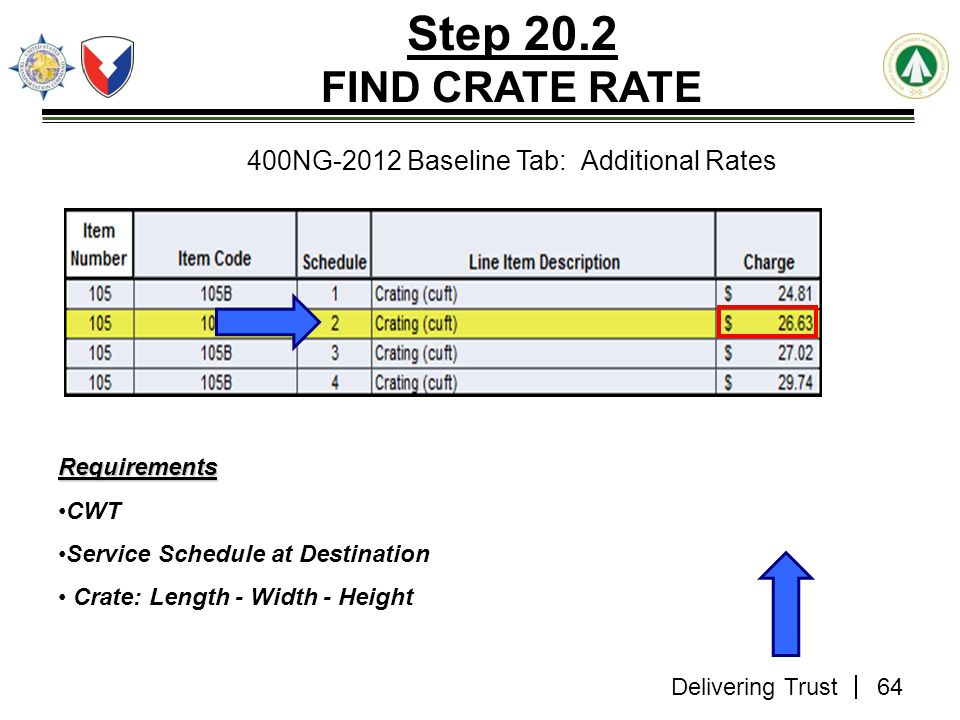 Delivering Trust Step 20.2 FIND CRATE RATE 400NG-2012 Baseline Tab: Additional Rates Requirements CWT Service Schedule at Destination Crate: Length -