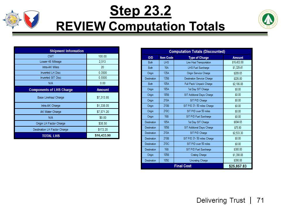 Delivering Trust Step 23.2 REVIEW Computation Totals 71