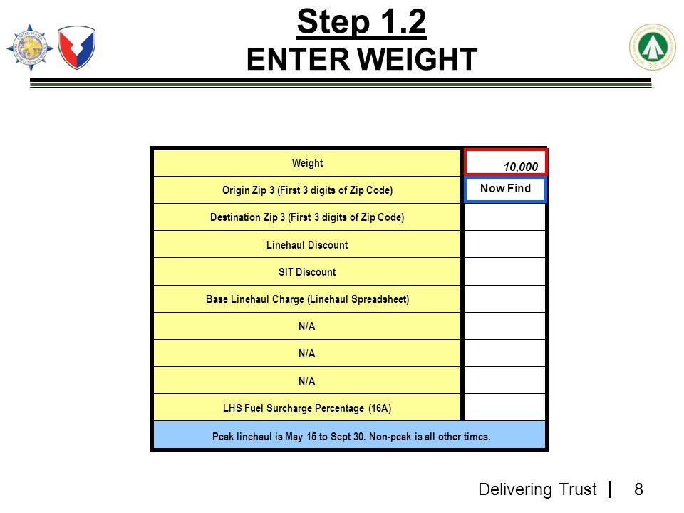 Delivering Trust Step 2.1 FIND ORIGIN ZIP 3 DPS: Shipment Management: Certified GBL BLOCK 19 XXXXXX XXXX 1352 Olive Street Birmingham, AL 35201 1867 Parkside Drive Fairbank, AK 99701 9
