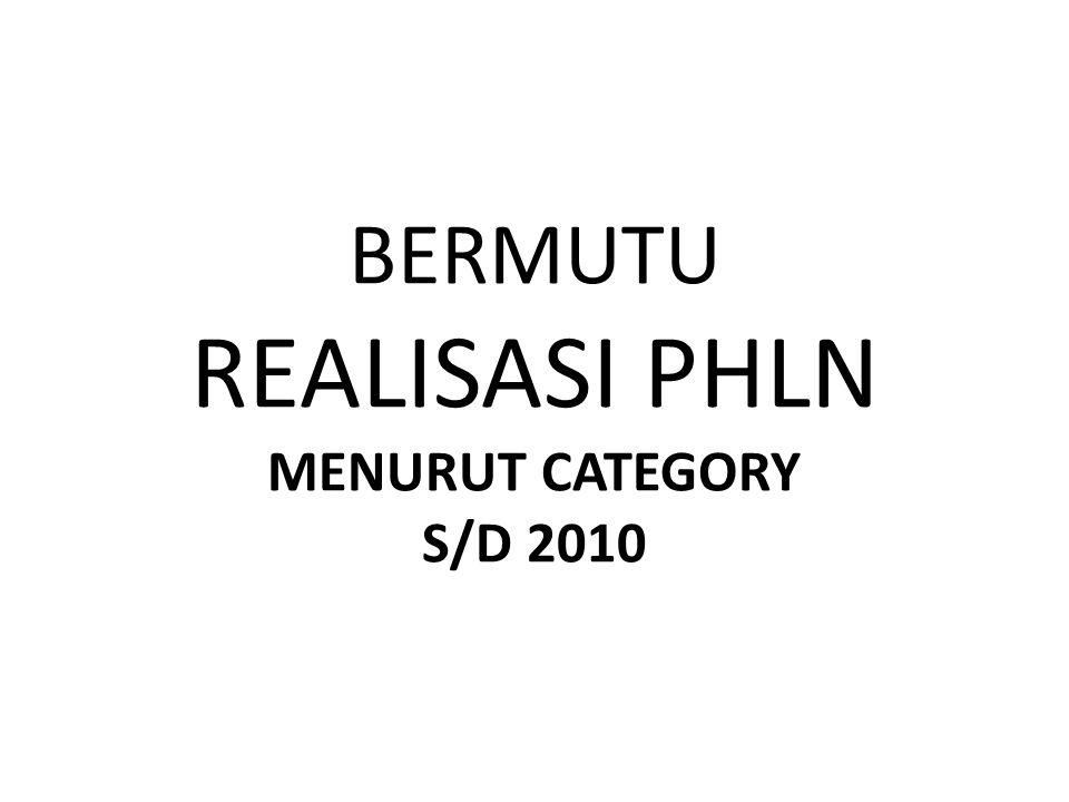 BERMUTU REALISASI PHLN MENURUT CATEGORY S/D 2010