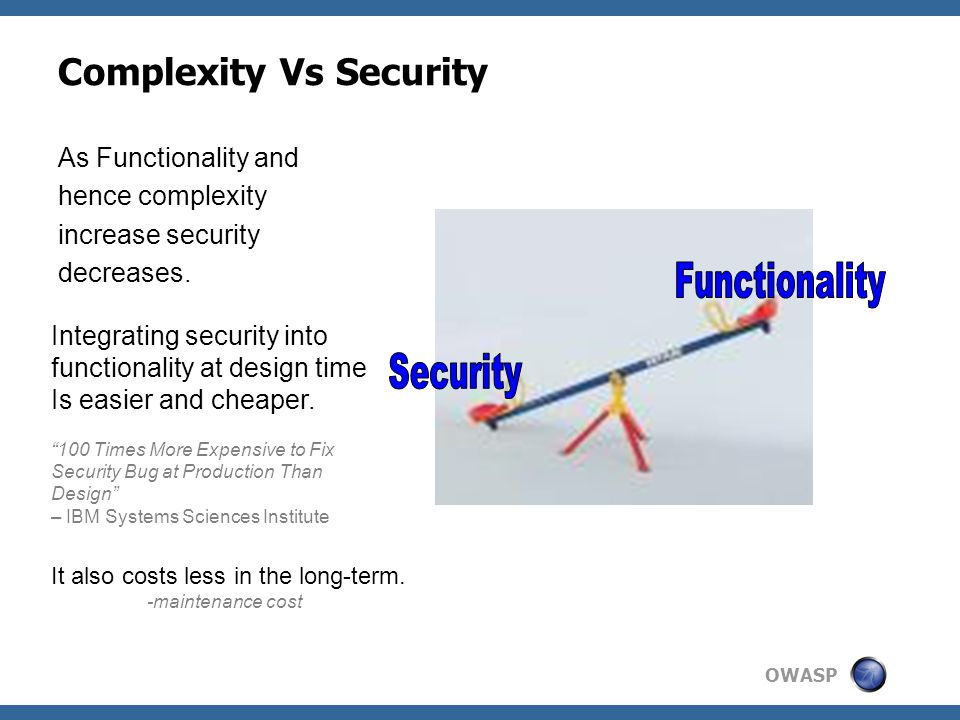 OWASP Complexity Vs Security As Functionality and hence complexity increase security decreases.