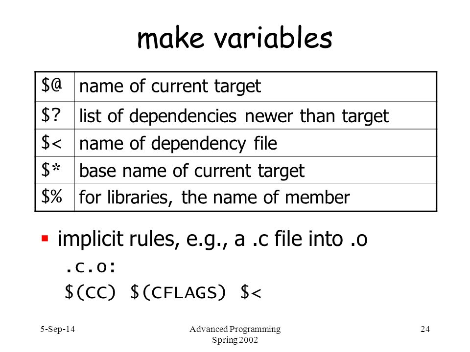 5-Sep-14Advanced Programming Spring 2002 24 make variables  implicit rules, e.g., a.c file into.o.c.o: $(CC) $(CFLAGS) $< $@ name of current target $.