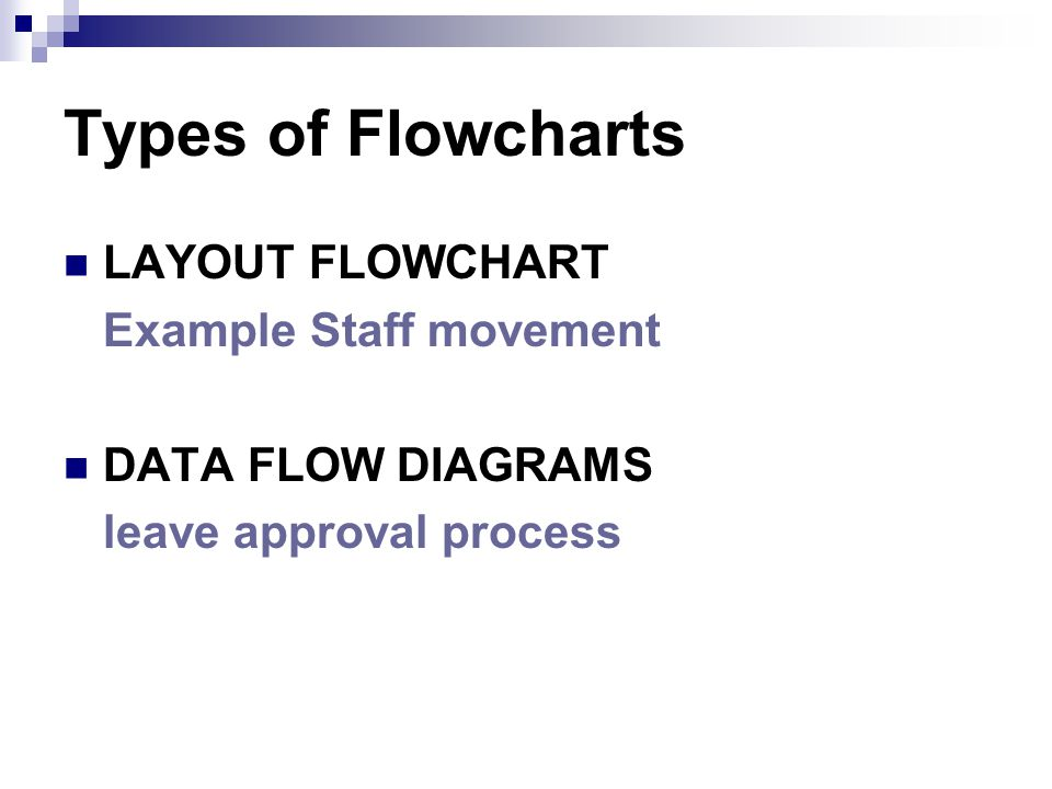Types of Flowcharts LAYOUT FLOWCHART Example Staff movement DATA FLOW DIAGRAMS leave approval process