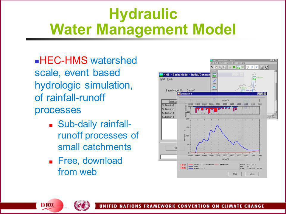 Hydraulic Water Management Model HEC-HMS watershed scale, event based hydrologic simulation, of rainfall-runoff processes Sub-daily rainfall- runoff p