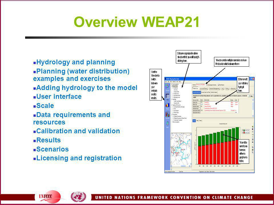 Overview WEAP21 Hydrology and planning Planning (water distribution) examples and exercises Adding hydrology to the model User interface Scale Data requirements and resources Calibration and validation Results Scenarios Licensing and registration