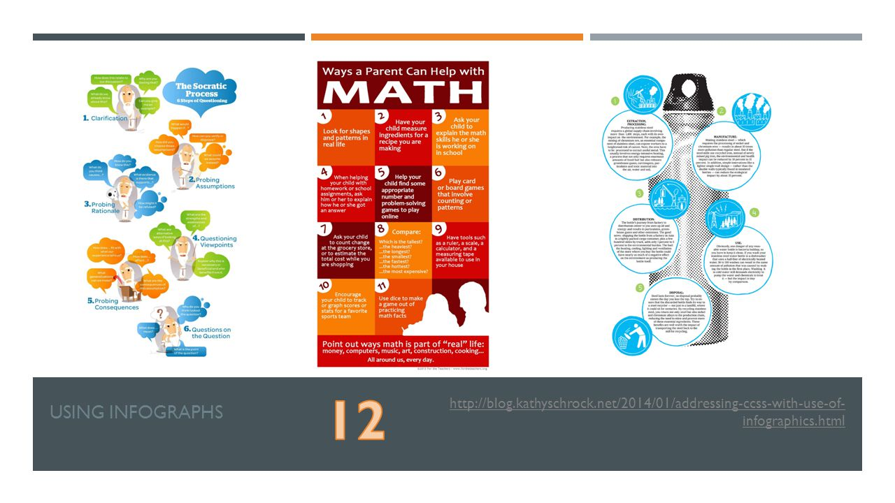 USING INFOGRAPHS http://blog.kathyschrock.net/2014/01/addressing-ccss-with-use-of- infographics.html