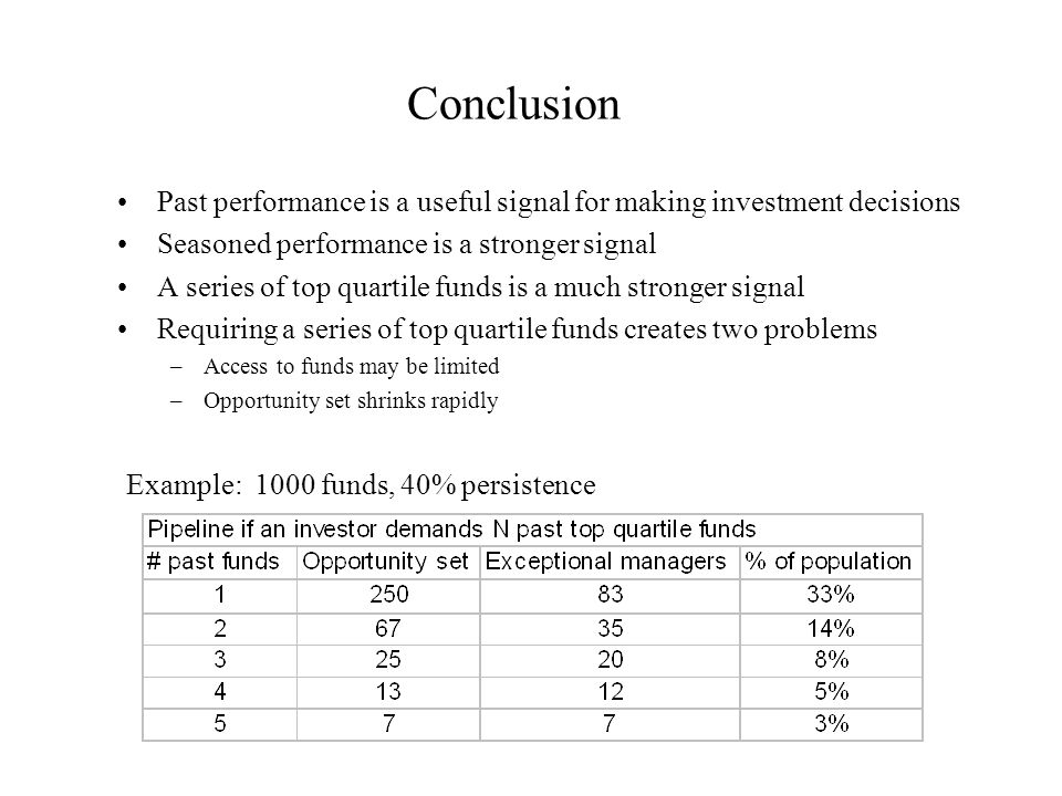 Conclusion Past performance is a useful signal for making investment decisions Seasoned performance is a stronger signal A series of top quartile funds is a much stronger signal Requiring a series of top quartile funds creates two problems –Access to funds may be limited –Opportunity set shrinks rapidly Example: 1000 funds, 40% persistence