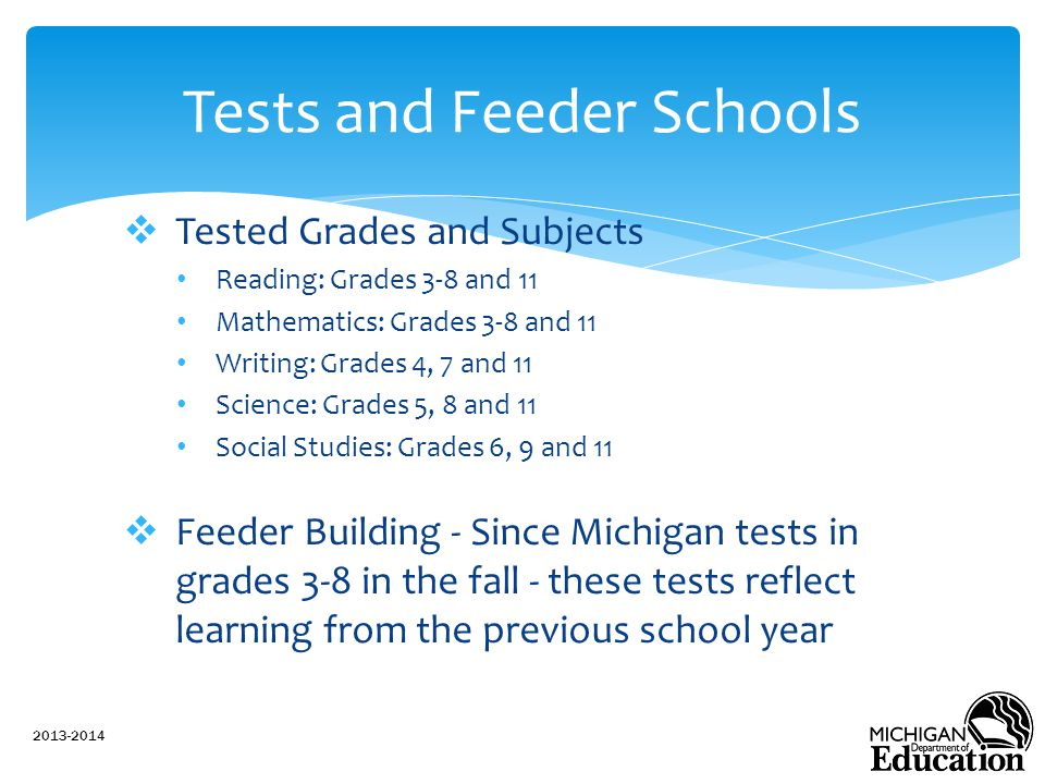  Tested Grades and Subjects Reading: Grades 3-8 and 11 Mathematics: Grades 3-8 and 11 Writing: Grades 4, 7 and 11 Science: Grades 5, 8 and 11 Social Studies: Grades 6, 9 and 11  Feeder Building - Since Michigan tests in grades 3-8 in the fall - these tests reflect learning from the previous school year 2013-2014 Tests and Feeder Schools