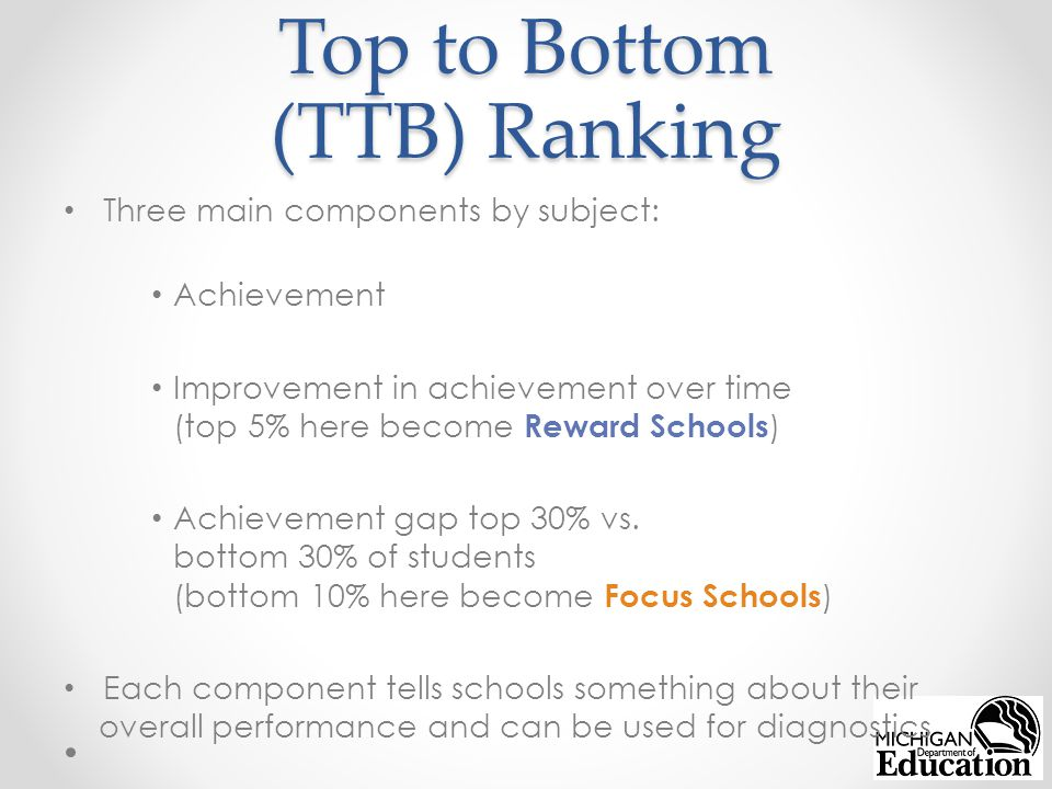 Top to Bottom (TTB) Ranking Three main components by subject: Achievement Improvement in achievement over time (top 5% here become Reward Schools ) Achievement gap top 30% vs.
