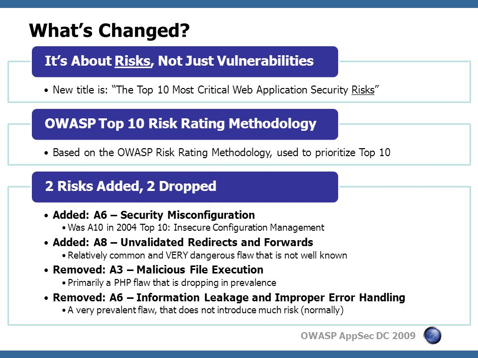 """OWASP AppSec DC 2009 What's Changed? New title is: """"The Top 10 Most Critical Web Application Security Risks"""" It's About Risks, Not Just Vulnerabilitie"""