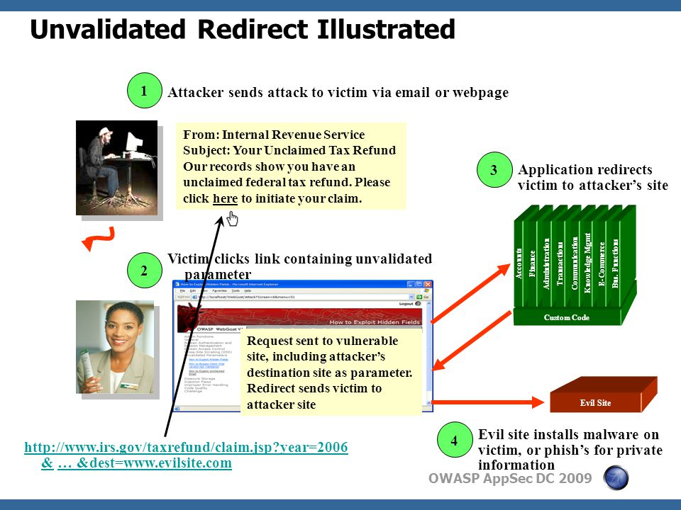 OWASP AppSec DC 2009 Unvalidated Redirect Illustrated 3 2 Attacker sends attack to victim via email or webpage From: Internal Revenue Service Subject: Your Unclaimed Tax Refund Our records show you have an unclaimed federal tax refund.