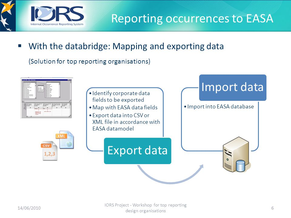 Reporting occurrences to EASA  Reporting process through databridge overview 14/06/2010 IORS Project - Workshop for top reporting design organisations 7 E-mails with XML or CSV attach- ments for batch of occurrences One email per occurrence if pdf, jpg or other attachment specific to the occurrence Initial reporting Communication with EASA PCM E-mails Meetings (ARM) As of today… Management of occurrence Design organisa- tion analysis completed and occurrence closed by DO Design Organisa- tion occurrence data frozen further to the opening of a tracking sheet Update when data frozen Close upon satisfaction Closure by EASA