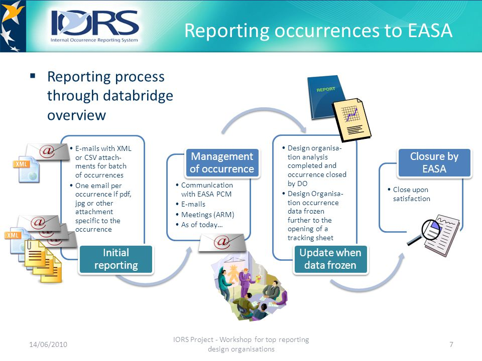 Reporting occurrences to EASA  EASA key data fields 14/06/2010 IORS Project - Workshop for top reporting design organisations 8 Internal Ref.