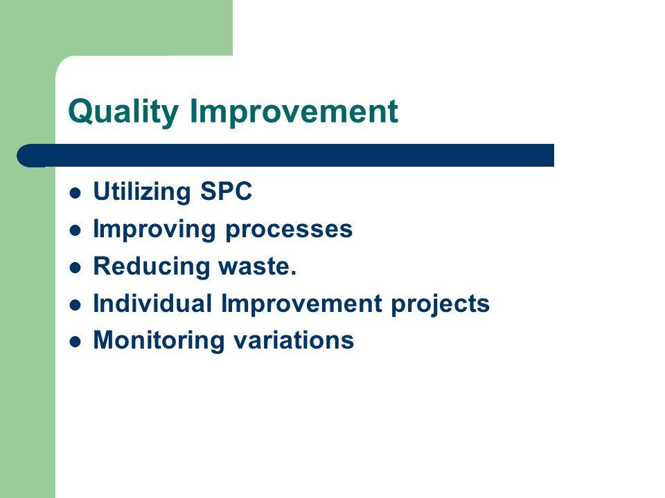 Quality Management Improvement Plan at all levels of organization Internal Motivation Preventive practice