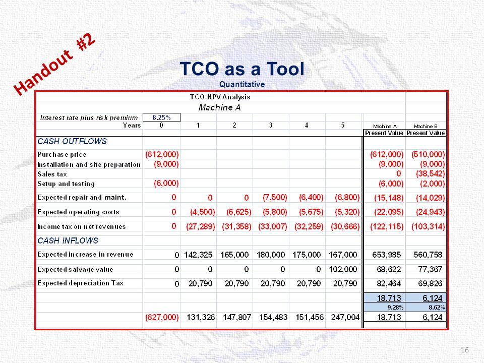 Handout #2 TCO as a Tool Quantitative 16 maint.