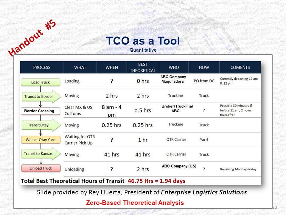 Handout #5 TCO as a Tool Quantitative Slide provided by Rey Huerta, President of Enterprise Logistics Solutions Zero-Based Theoretical Analysis 20