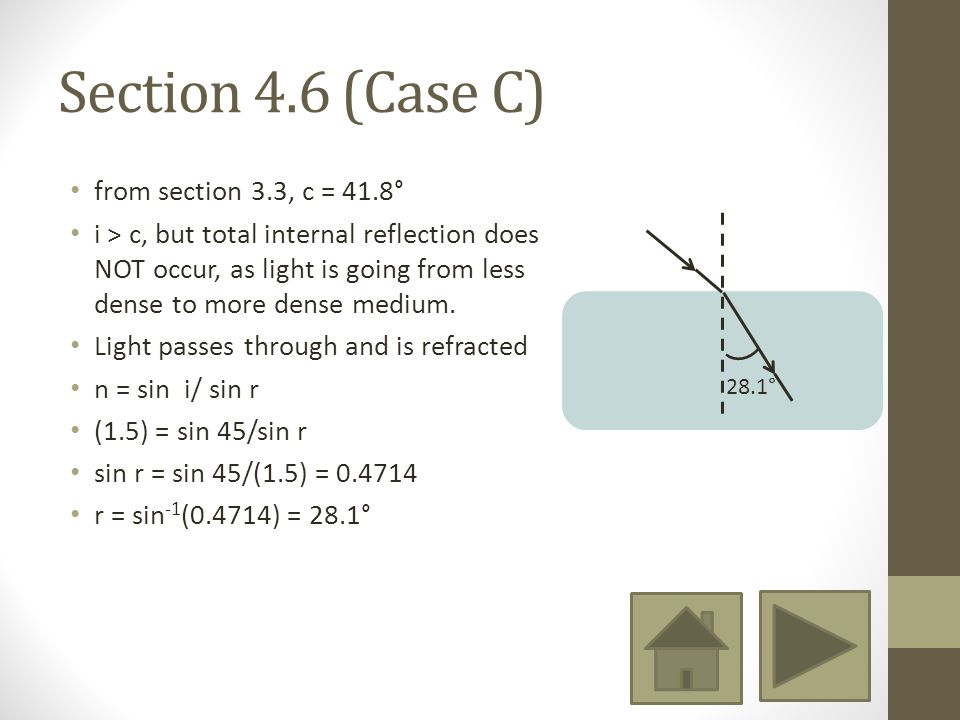 Section 4.6 (Case C) from section 3.3, c = 41.8° i > c, but total internal reflection does NOT occur, as light is going from less dense to more dense medium.