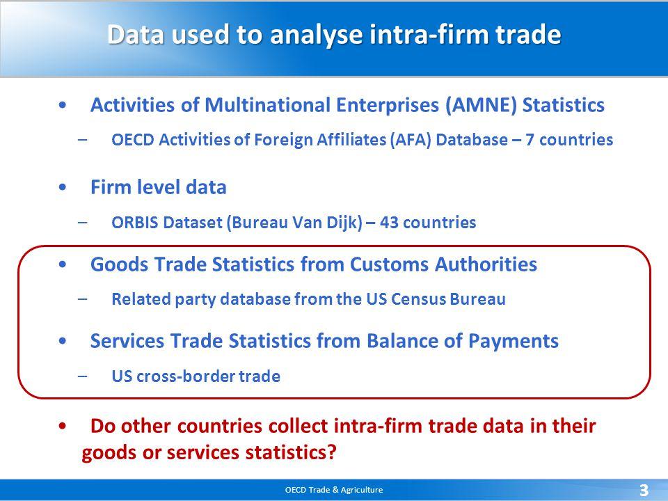 OECD Trade & Agriculture 4 AMNE statistics vs.