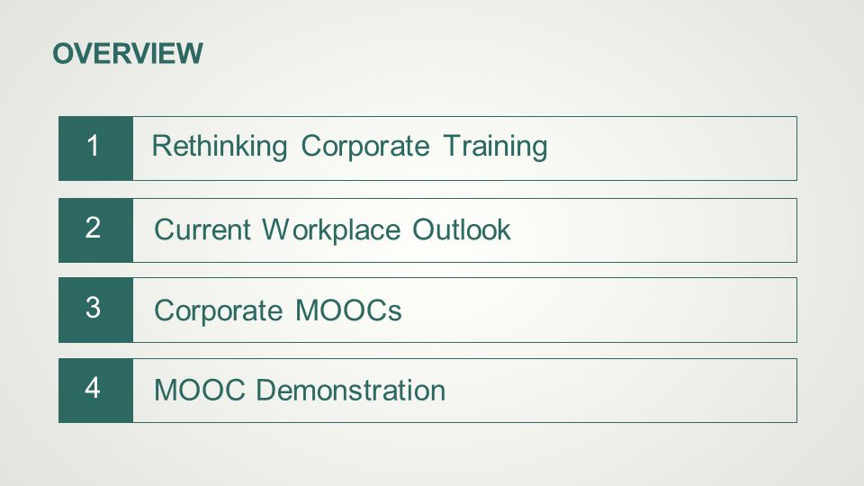 4 3 2 OVERVIEW Rethinking Corporate Training Current Workplace Outlook Corporate MOOCs MOOC Demonstration 1