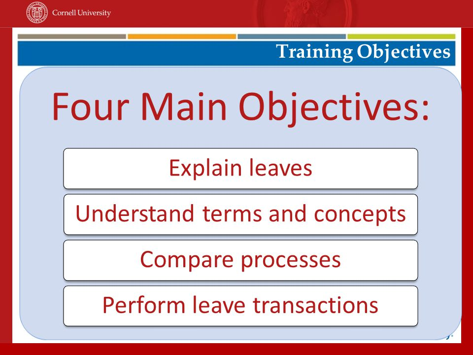 REIMAGINING OUR WORKDAY Training Objectives Four Main Objectives: Explain leavesUnderstand terms and conceptsCompare processesPerform leave transactions