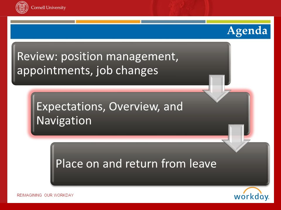 Agenda Review: position management, appointments, job changes Expectations, Overview, and Navigation Place on and return from leave