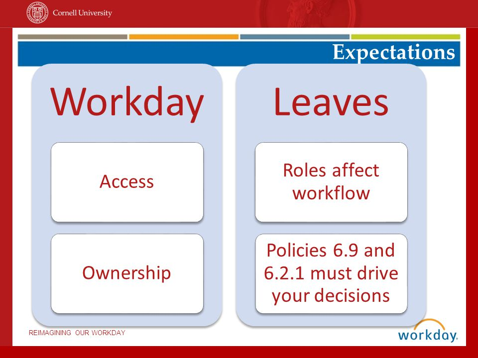 REIMAGINING OUR WORKDAY Expectations Workday AccessOwnership Leaves Roles affect workflow Policies 6.9 and must drive your decisions