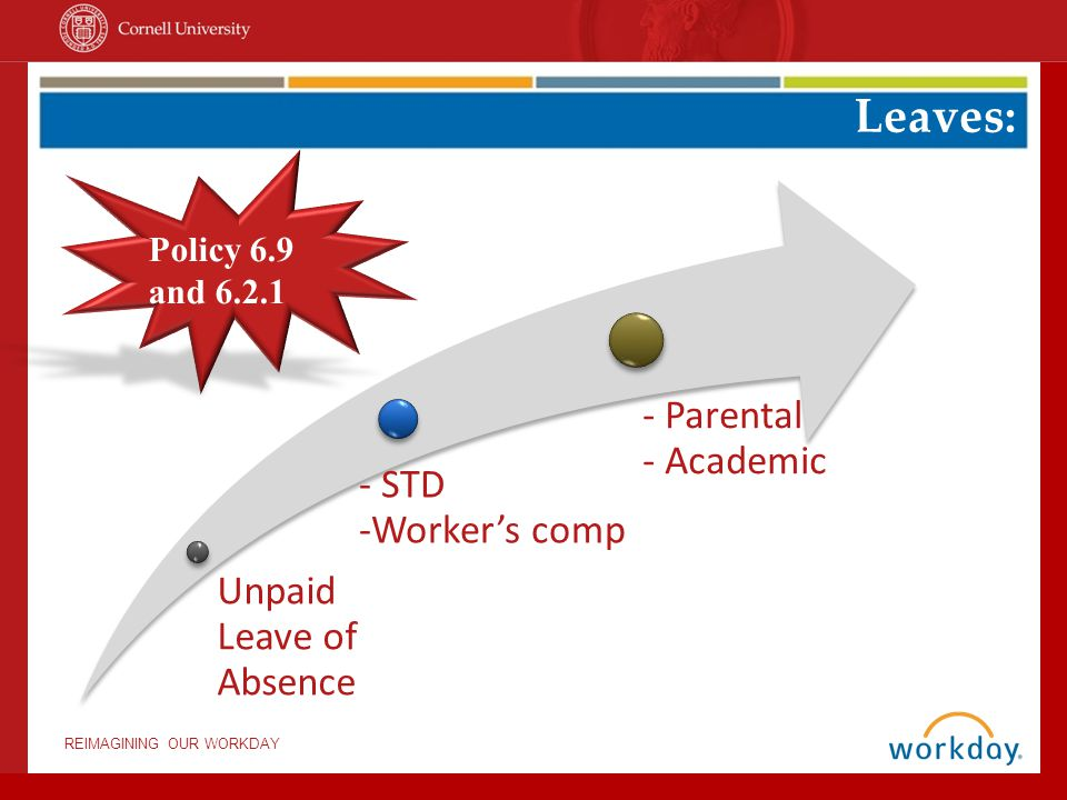 REIMAGINING OUR WORKDAY Leaves: Unpaid Leave of Absence - STD -Worker's comp - Parental - Academic Policy 6.9 and 6.2.1