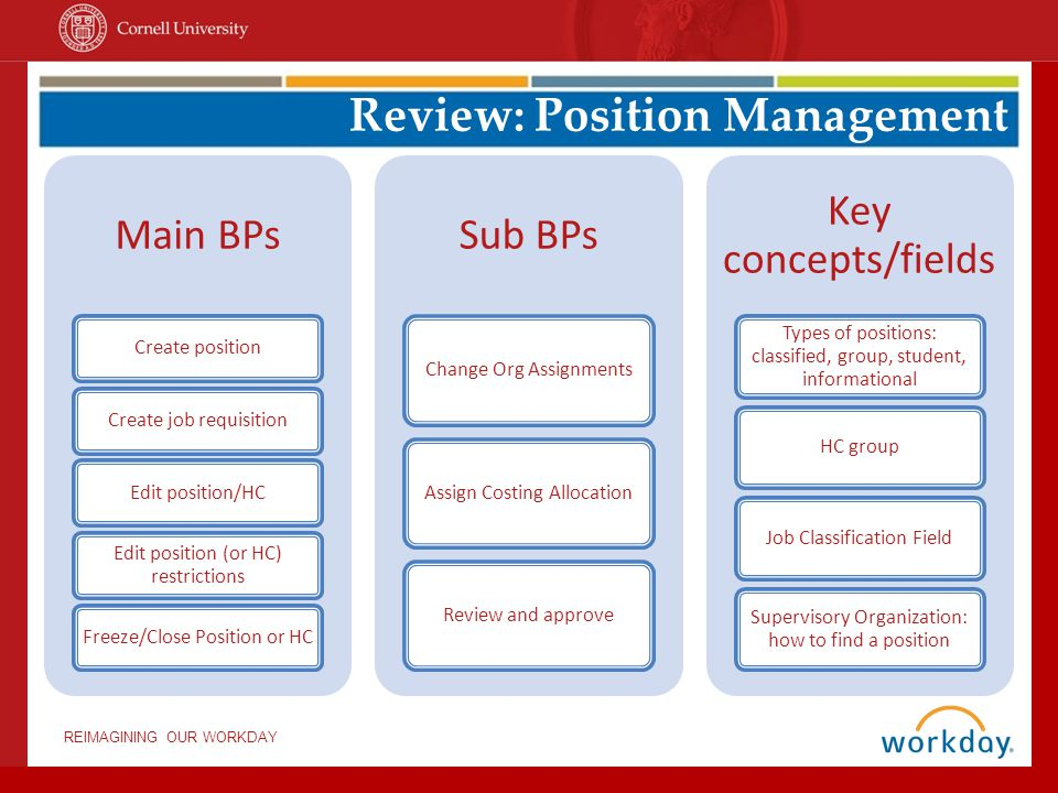 REIMAGINING OUR WORKDAY Main BPs Create positionCreate job requisitionEdit position/HC Edit position (or HC) restrictions Freeze/Close Position or HC Sub BPs Change Org AssignmentsAssign Costing AllocationReview and approve Key concepts/fields Types of positions: classified, group, student, informational HC groupJob Classification Field Supervisory Organization: how to find a position Review: Position Management