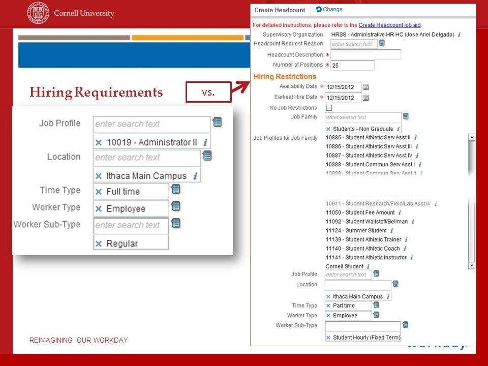vs. Hiring Requirements
