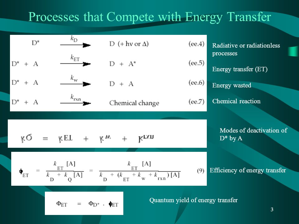 14 Energy Transfer Mechanism Comparison Förster (Coulombic) a) K ET  R -6 b) depends on the oscillator strengths of D* to D and A to A* transitions c) Efficiency related to oscillator strength of Ato A* and of K D Dexter(e - exchange) a) K ET  exp(-2r/L) b) independent of oscillator strength c)  ET not related to an experimental quantity