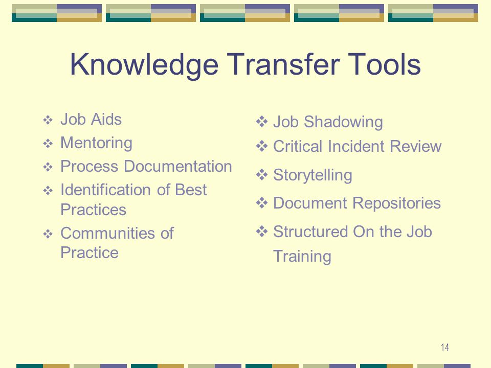 14 Knowledge Transfer Tools  Job Aids  Mentoring  Process Documentation  Identification of Best Practices  Communities of Practice  Job Shadowing  Critical Incident Review  Storytelling  Document Repositories  Structured On the Job Training