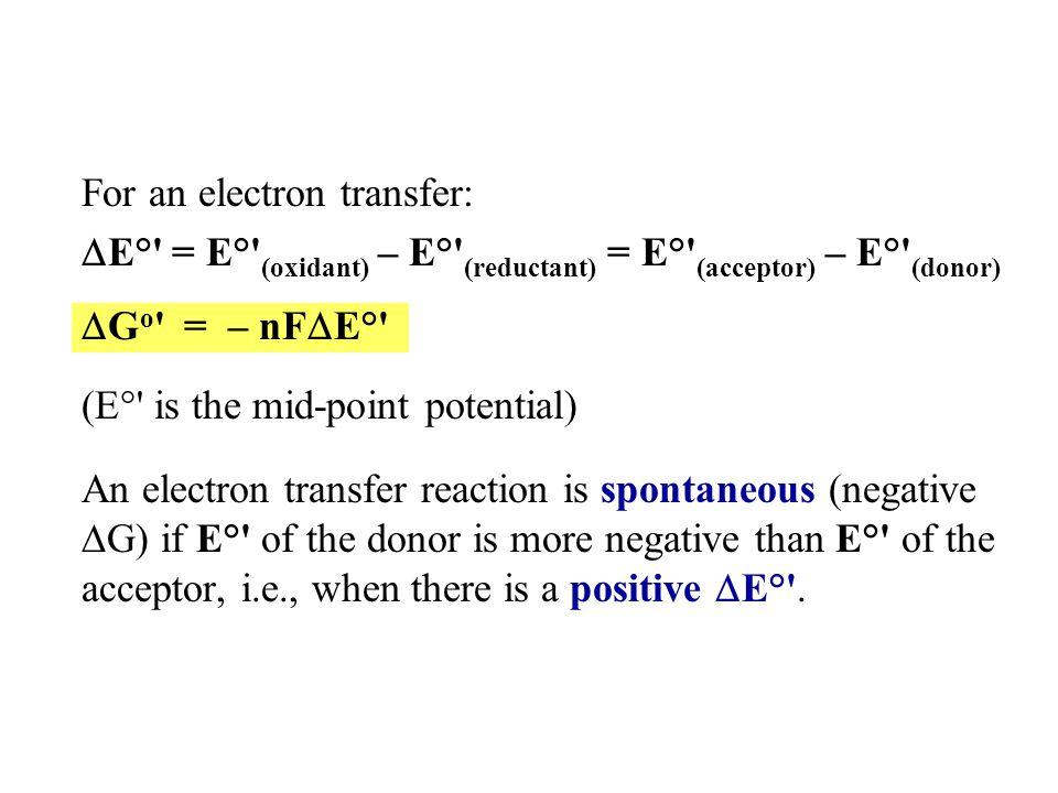 For an electron transfer:  E° = E° (oxidant) – E° (reductant) = E° (acceptor) – E° (donor)  G o = – nF  E° (E° is the mid-point potential) An electron transfer reaction is spontaneous (negative  G) if E° of the donor is more negative than E° of the acceptor, i.e., when there is a positive  E° .