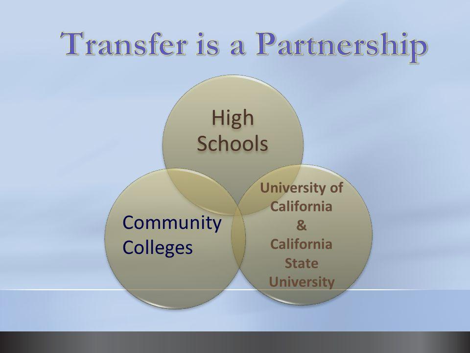 High Schools Community Colleges University of California & California State University