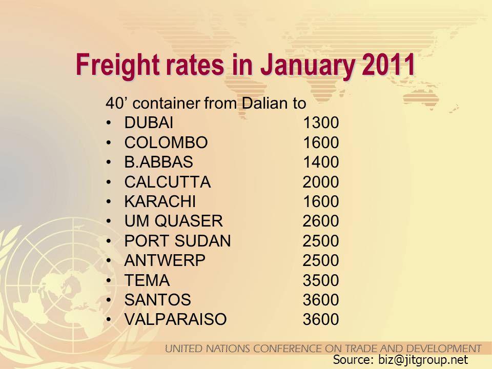 Freight rates in January 2011 40' container from Dalian to DUBAI 1300 COLOMBO 1600 B.ABBAS1400 CALCUTTA 2000 KARACHI1600 UM QUASER2600 PORT SUDAN2500