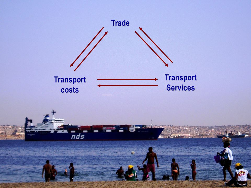 Transport costs Trade TransportServices